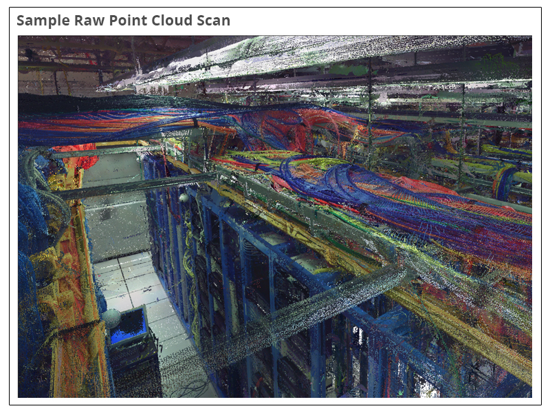Sample Raw Point Cloud Scan