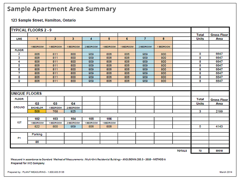 Sample Apartment Area Summary
